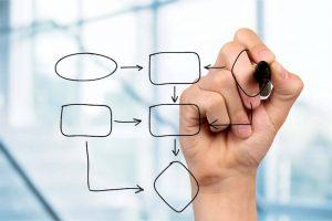 Recruiters - Hiring Process Design