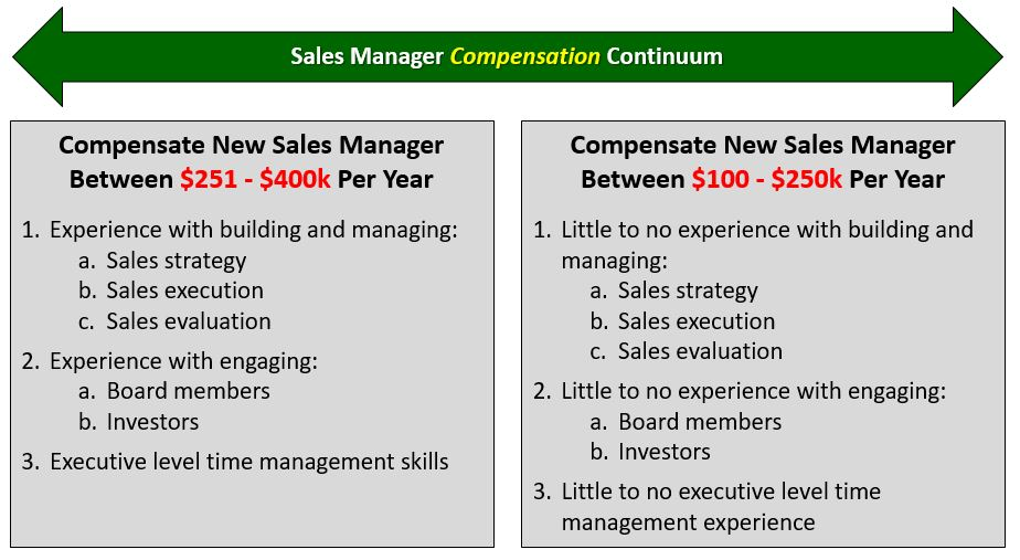 Compensation - Firing and Replacing Your Sales Manager